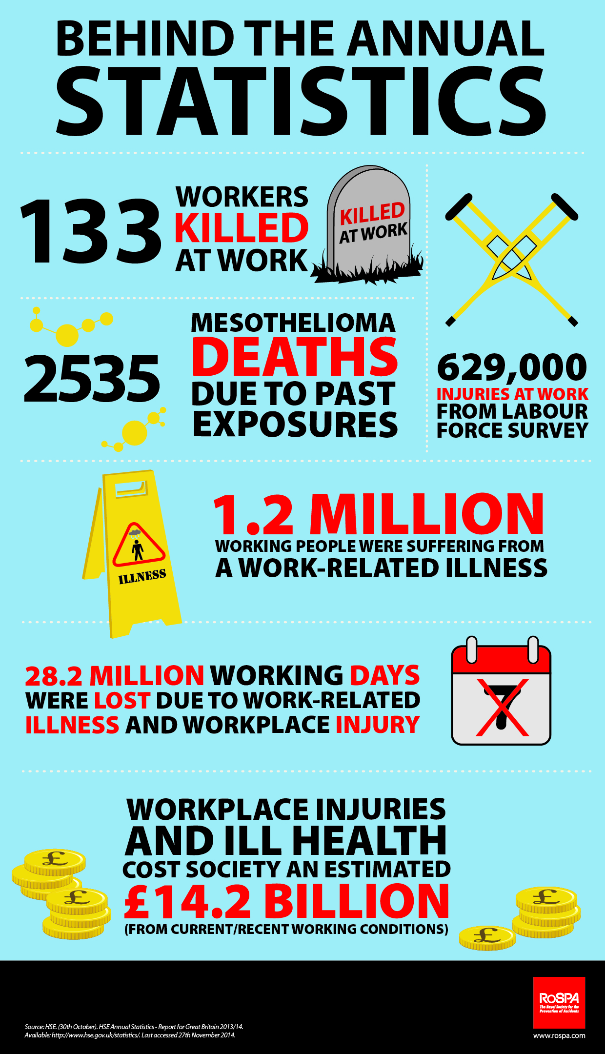 health and safety manual handling regulations